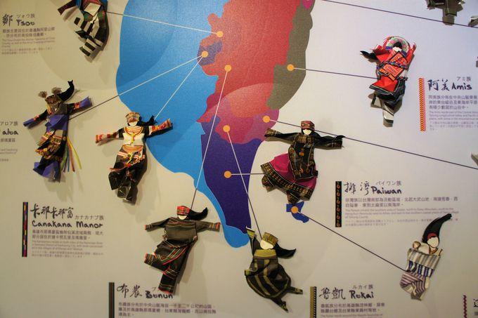「台湾原住民」コーナー