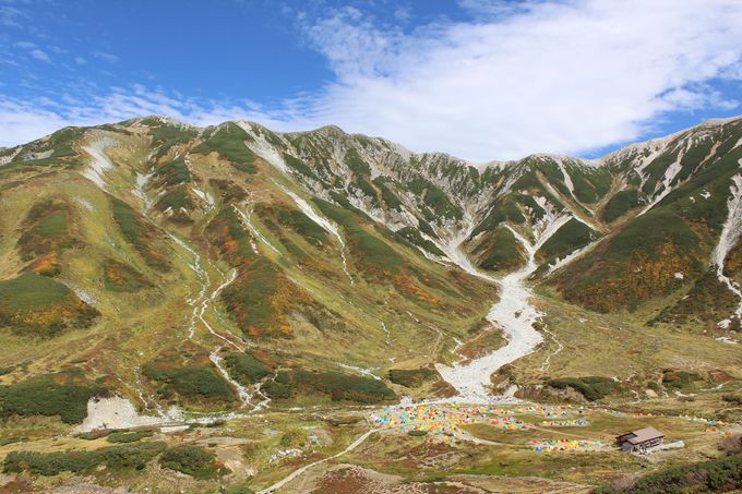 2.別山乗越からの剱岳の眺望!