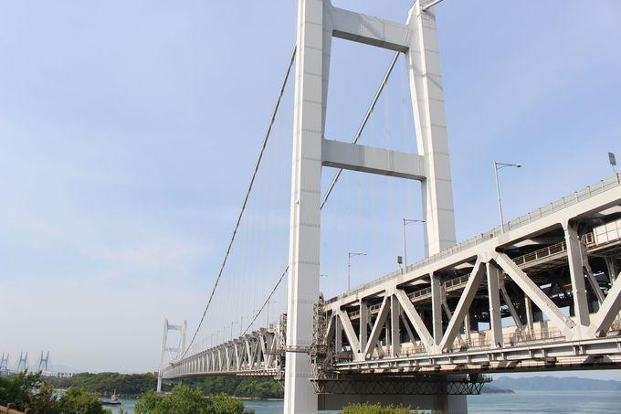 2.瀬戸大橋/倉敷市