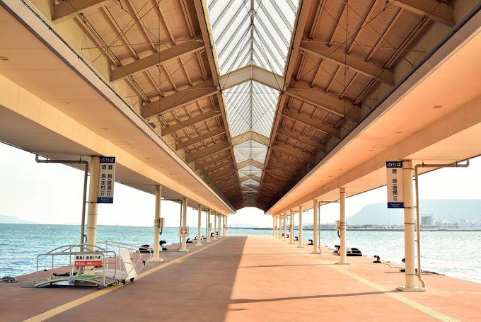 昔も今も高松は瀬戸内海への玄関口
