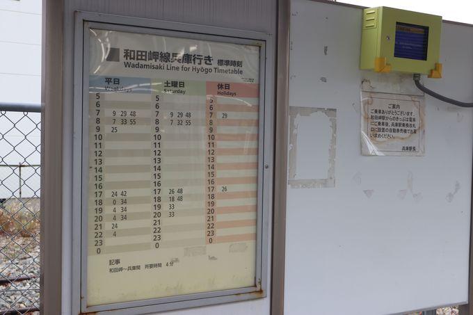 JR和田岬線とは…?