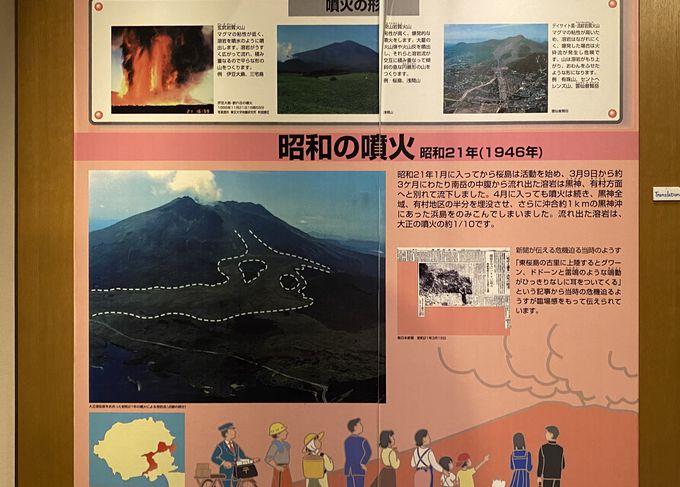 桜島の歴史を学べる!