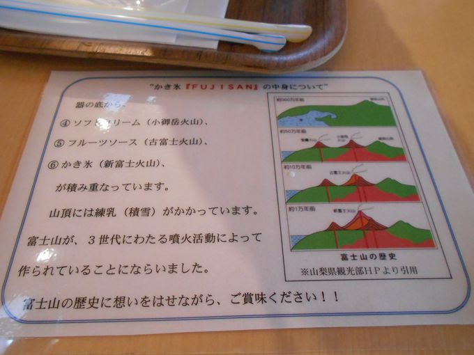説明書を見ながら食べるのがみそ!富士山をじっくり観察できる?!