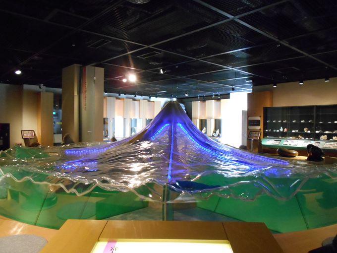 情報アラカルト!富士山に迫る展示室