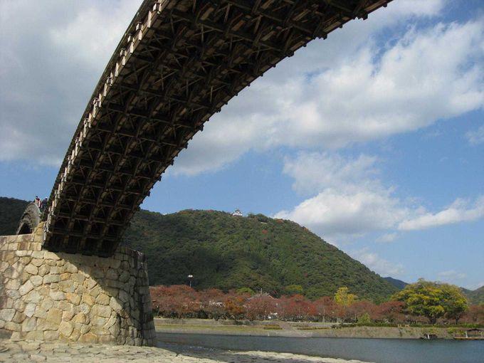 流されない橋