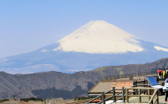 大涌谷は富士山の絶景スポット