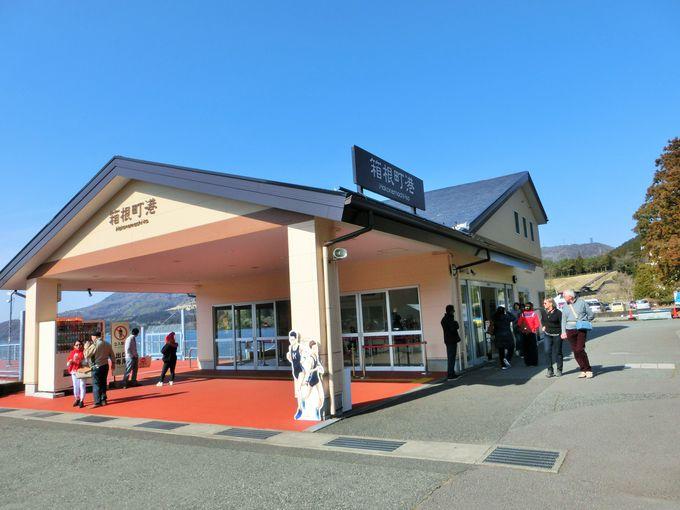 箱根駅伝のゴール&スタート地点
