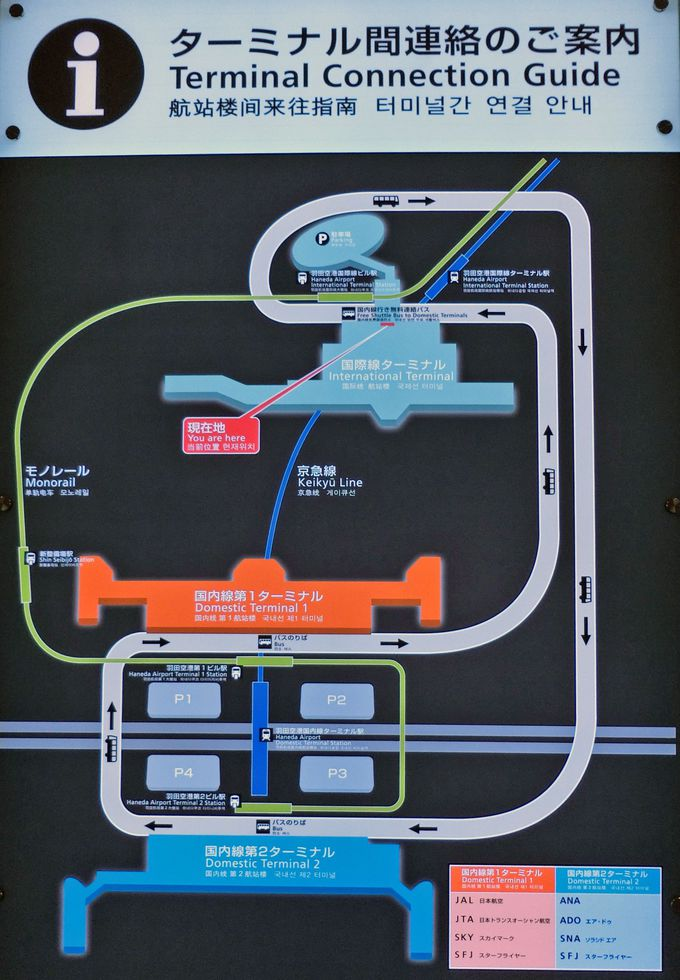 羽田空港にある3つのターミナルとその間の移動について