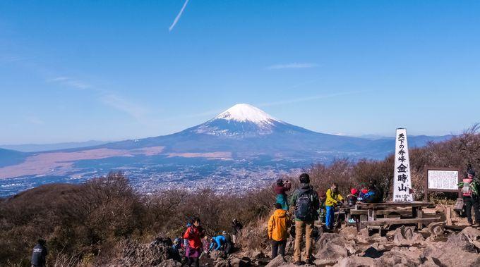 箱根ジオパーク「金時山」へようこそ