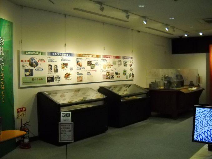「お札と切手の博物館」は、三つのコンセプトで構成されている