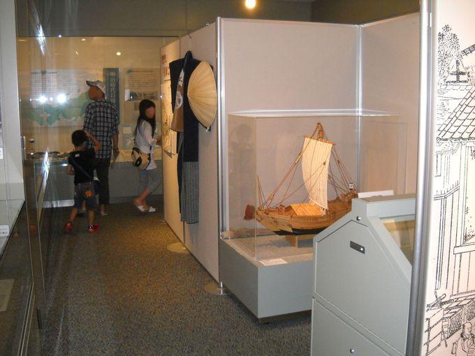 物流の歴史展示室