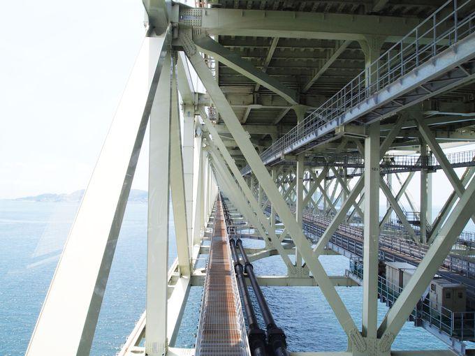 遊歩道から見る橋下の構造