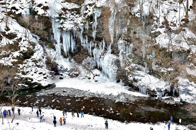 氷柱へのアクセス