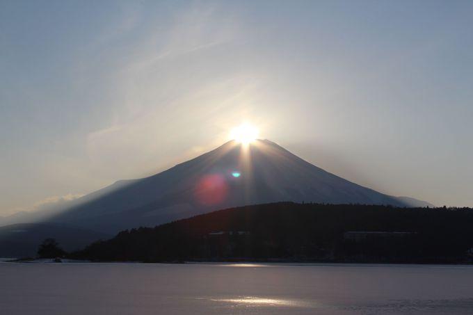 太陽と富士山山頂が重なる現象・ダイヤモンド富士