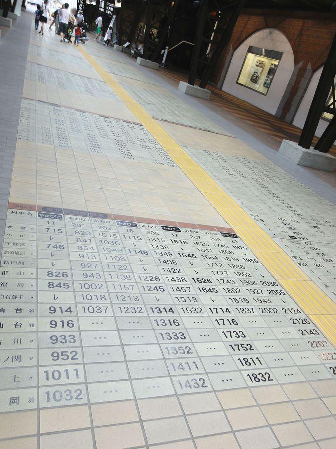 必見スポット5:「鉄道博物館」入場口前の床面と天井