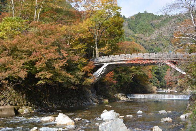 清滝の歴史