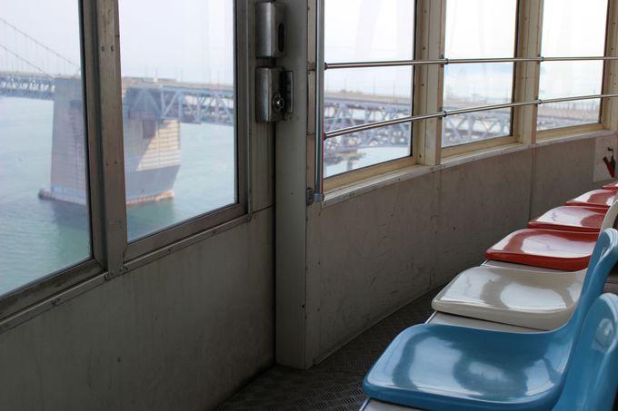 その1 回転する瀬戸大橋タワーからの絶景