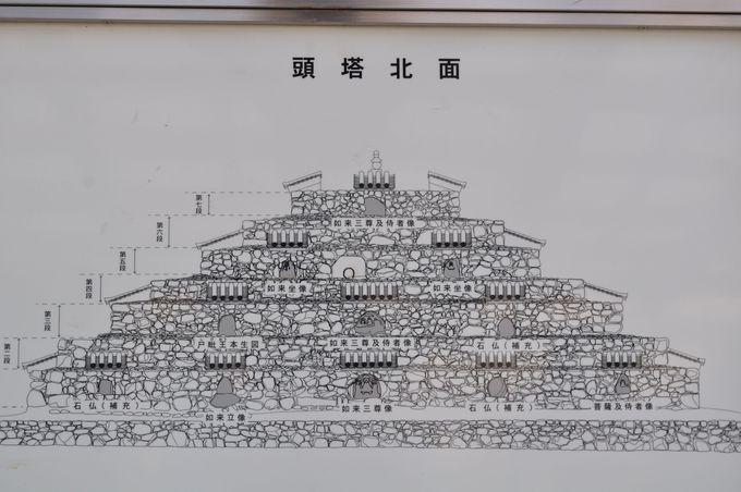 屋根瓦の謎、あなたはどっち?