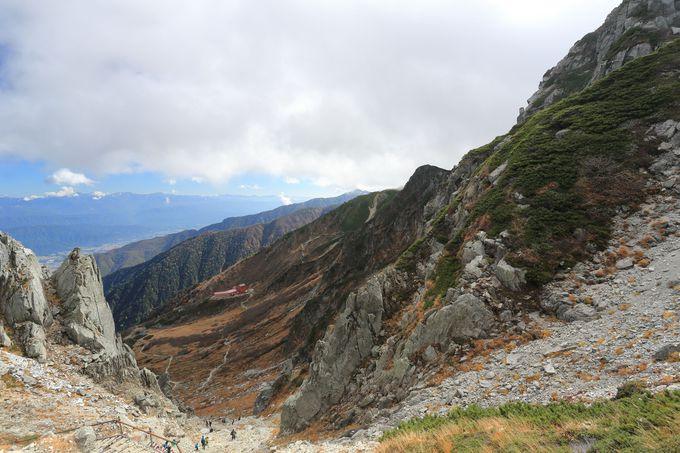 宝剣岳縦走はまずはここを登りきることから