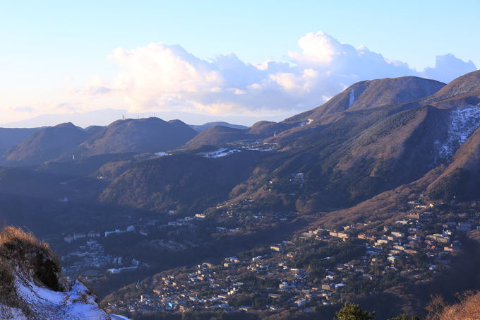 山頂は広くベンチもあり、周辺の山々が一望