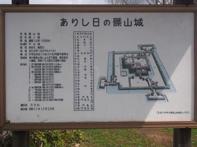 華やかな文化の町に反して、城はシンプルかつ実戦本位の構造