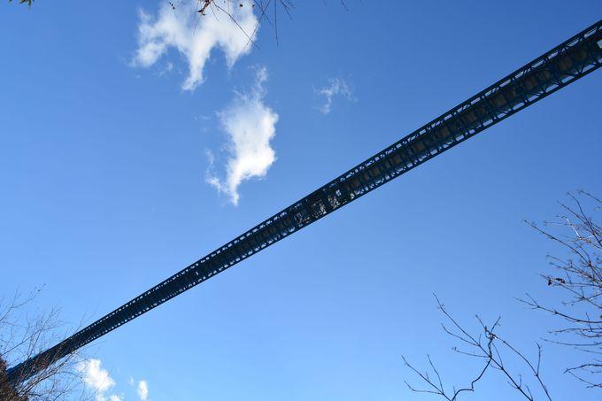 22.「竜神大吊橋」日本最大級/茨城