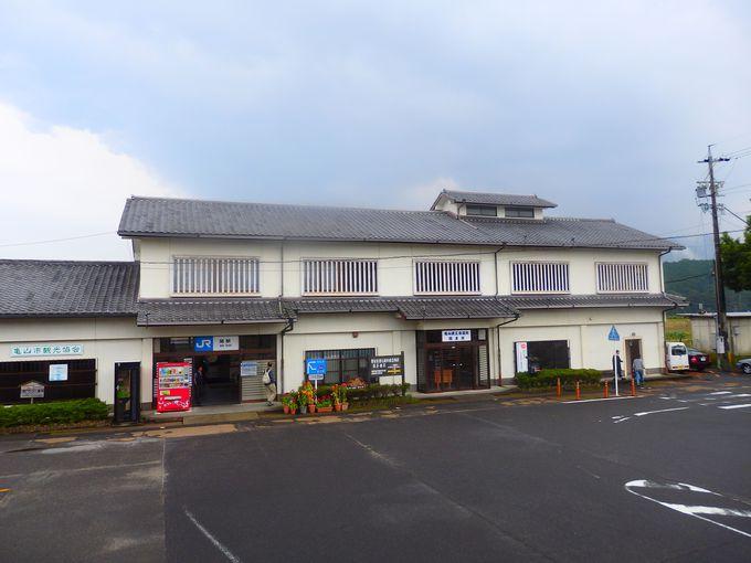 旧東海道関宿散策のスタートは、JR関駅から