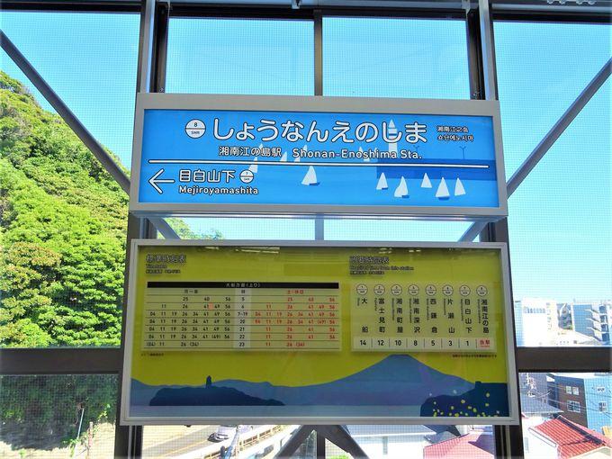 最後の絶叫ポイント?を越え、終点湘南江の島駅へ