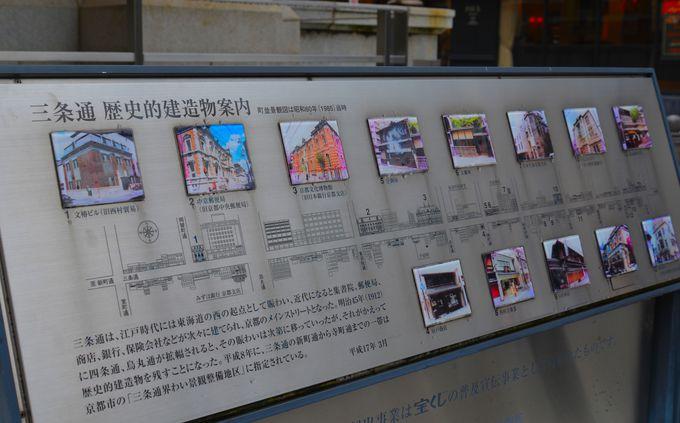 日銀・京都支店をはじめ、こんなに残る歴史的建造物