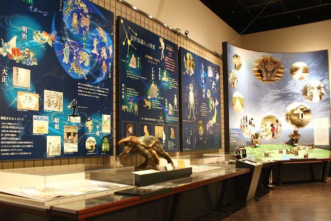 「国立歴史民俗博物館」の常設展示