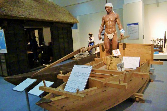 房総の漁業と漁民の生活が学べる「渚の博物館」