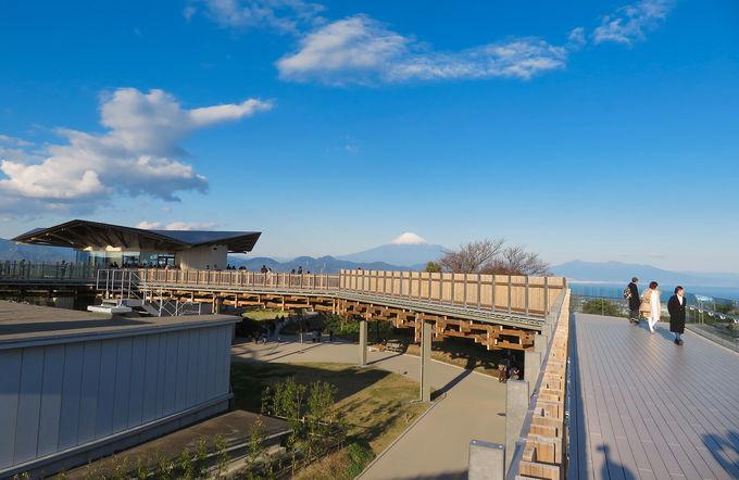 富士山を一望!360度の大パノラマ