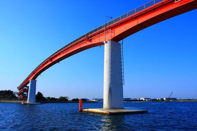 2.中の島大橋