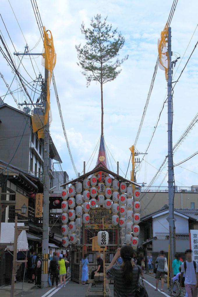そもそも「祇園祭」とは?オススメの訪問タイミングは?