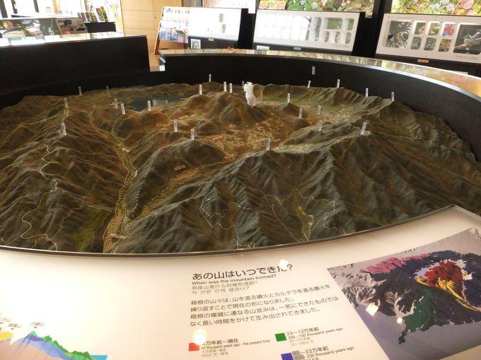 箱根の地形が一目でわかる大ジオラマ!
