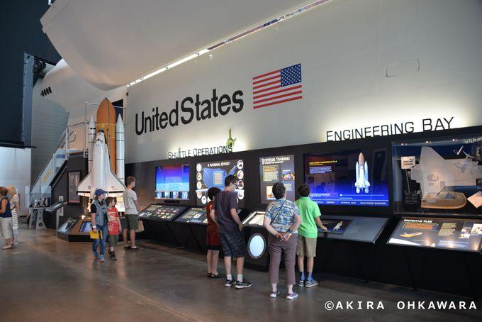 NASAのスペースシャトル展示