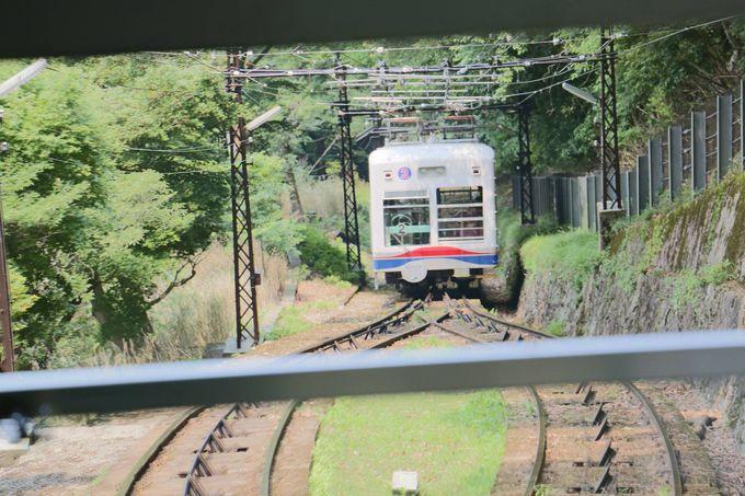 京都側からアクセス1:叡山ケーブル