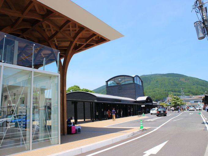 午前9時:YUFUiNFO(ゆふいんふぉ)で観光辻馬車を予約