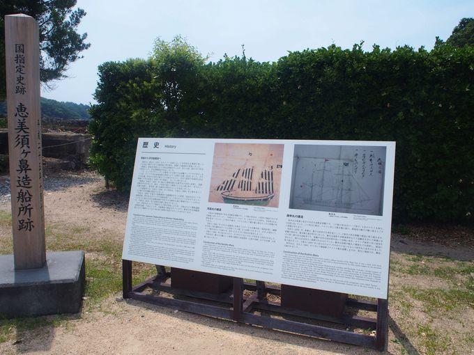 サイクリングの終着点!恵美須ヶ鼻造船所跡
