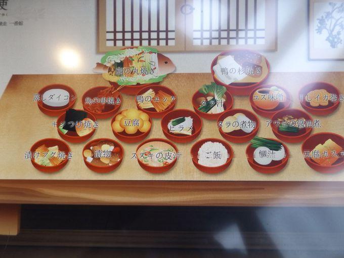通信使が日本で食べたものは?タッチパネルで楽しく知ろう
