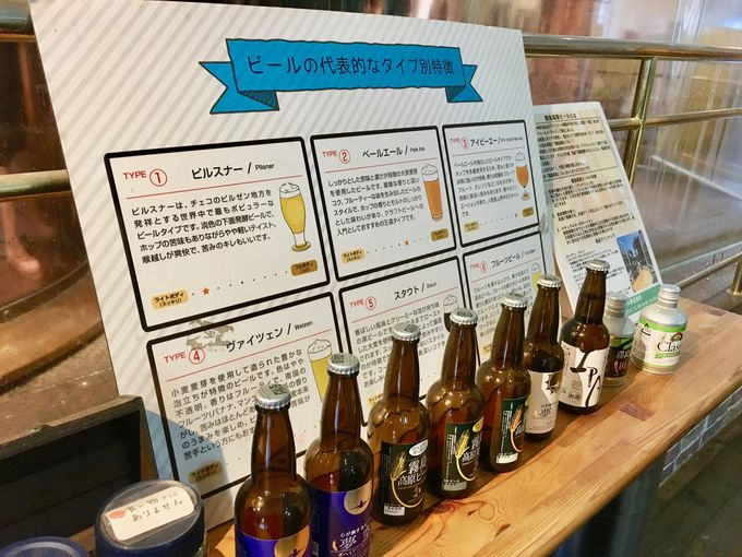 チェコビールや地ビールを飲み比べ!