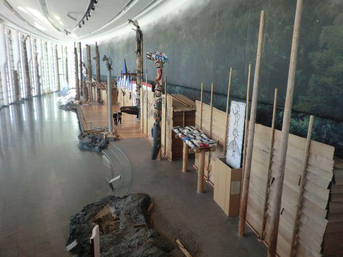 『カナダ歴史博物館』の概要
