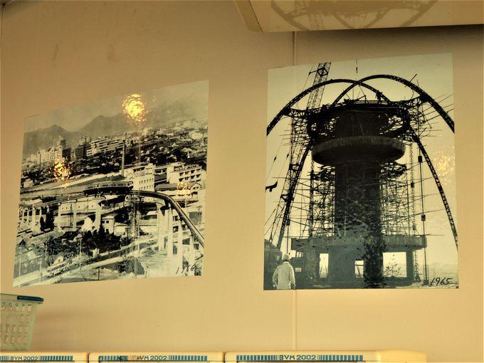 姫路大博覧会時代の回転展望台