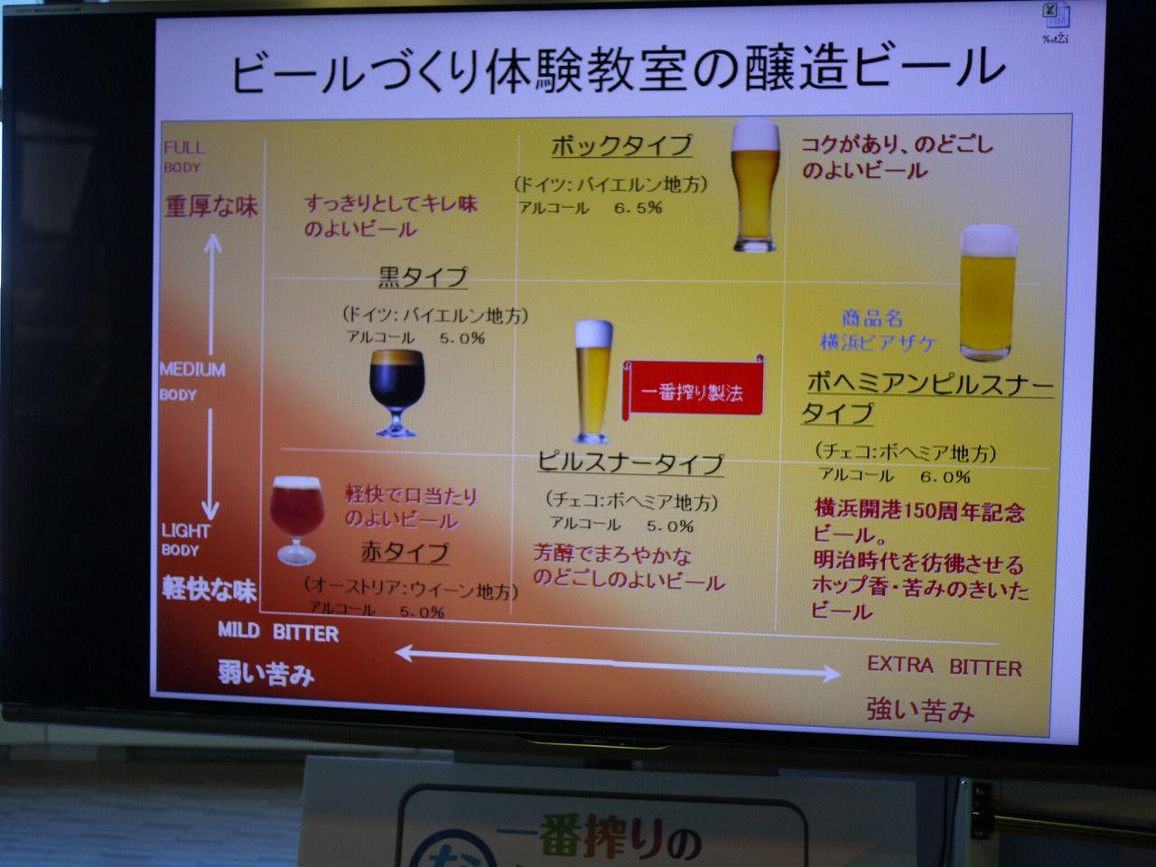 キリンビール工場ビール作り体験スケジュール