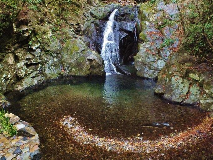 水が流れない滝壺と泉・不動の滝