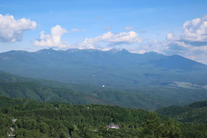 2000メートル級の山々や日本アルプスの絶景パノラマ