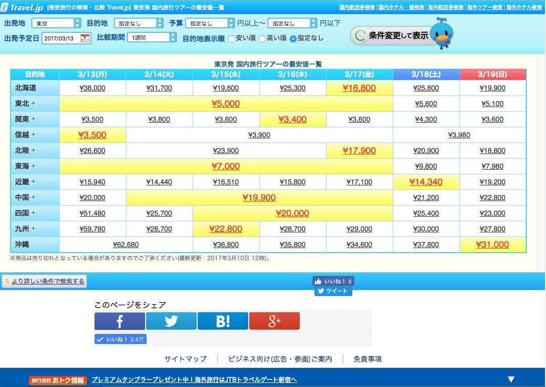 国内旅行 比較サイト