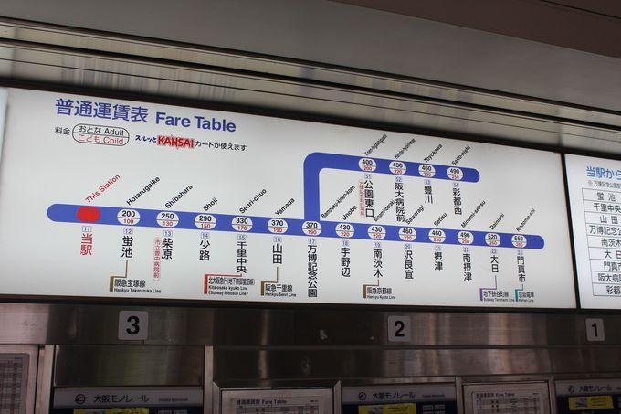 超格安パターンもあり!徒歩+鉄道を組み合わせ